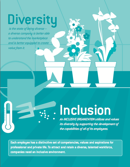 Diversity And Inclusion Quotes Magnificent Diversity And Inclusion  Too Soft An Issue  Effective
